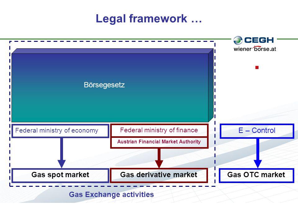 Austrian Financial Market Authority Gas Exchange activities