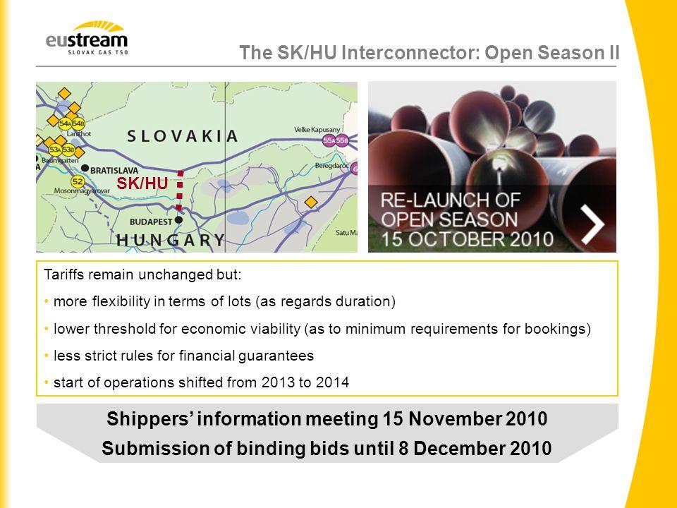 The SK/HU Interconnector: Open Season II