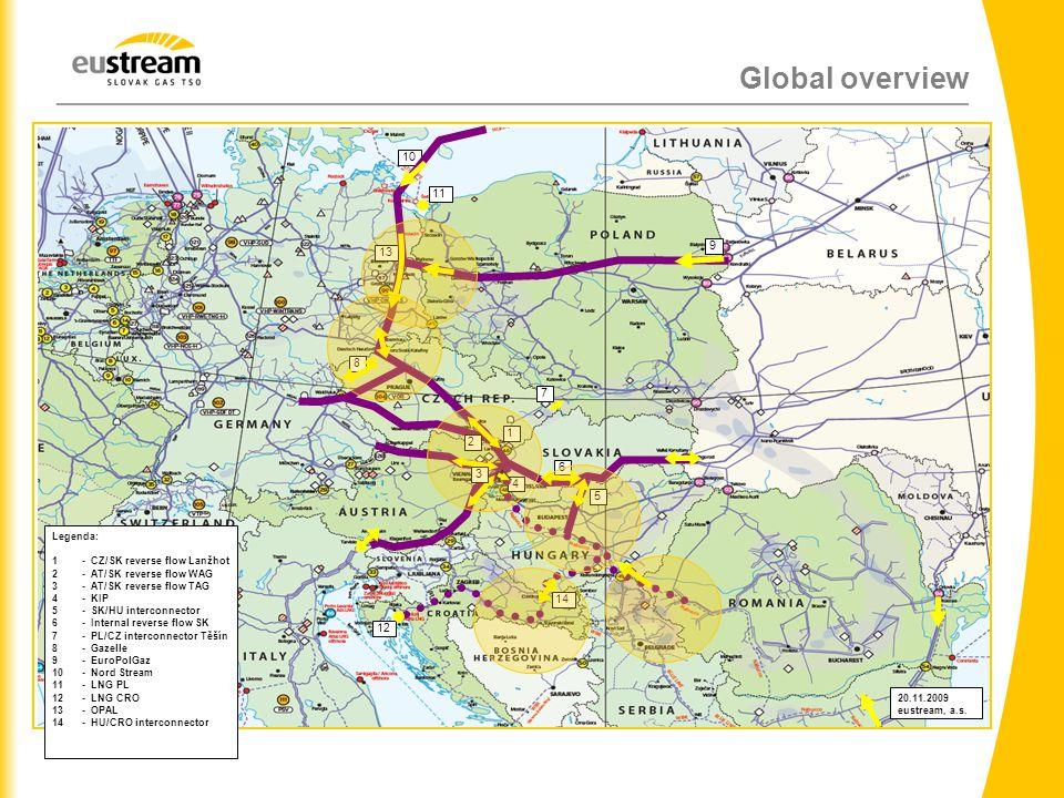 Global overview 10 11 9 13 8 7 1 2 6 3 4 5 14 12 Legenda: