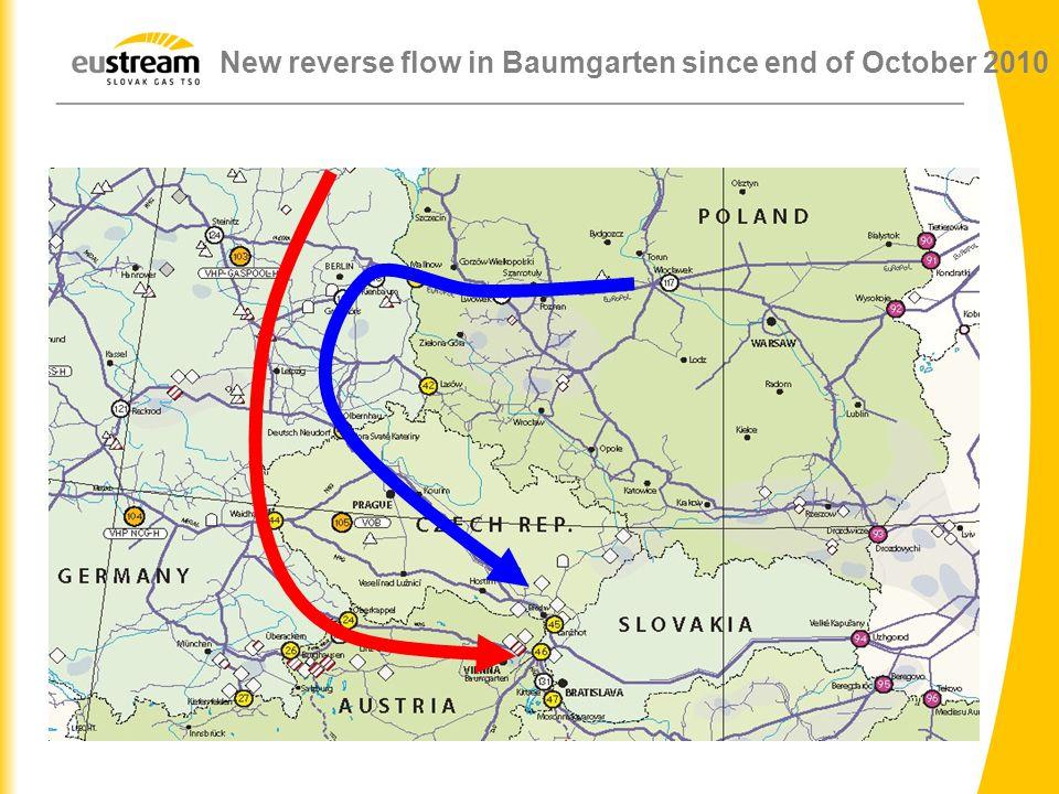 New reverse flow in Baumgarten since end of October 2010