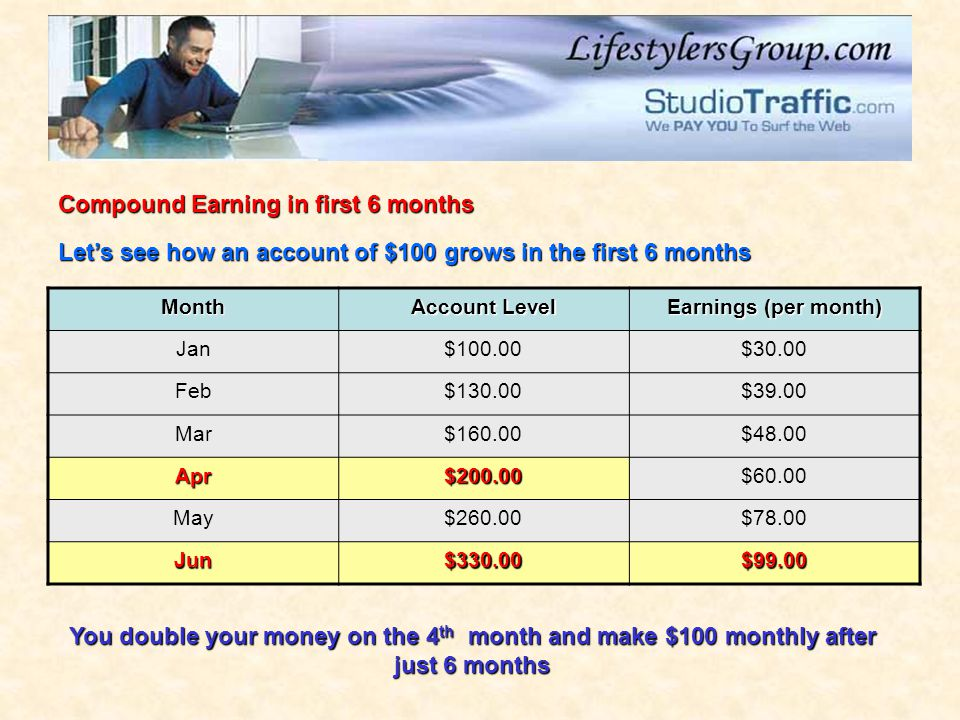 Compound Earning in first 6 months