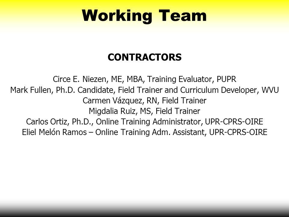 Working Team CONTRACTORS