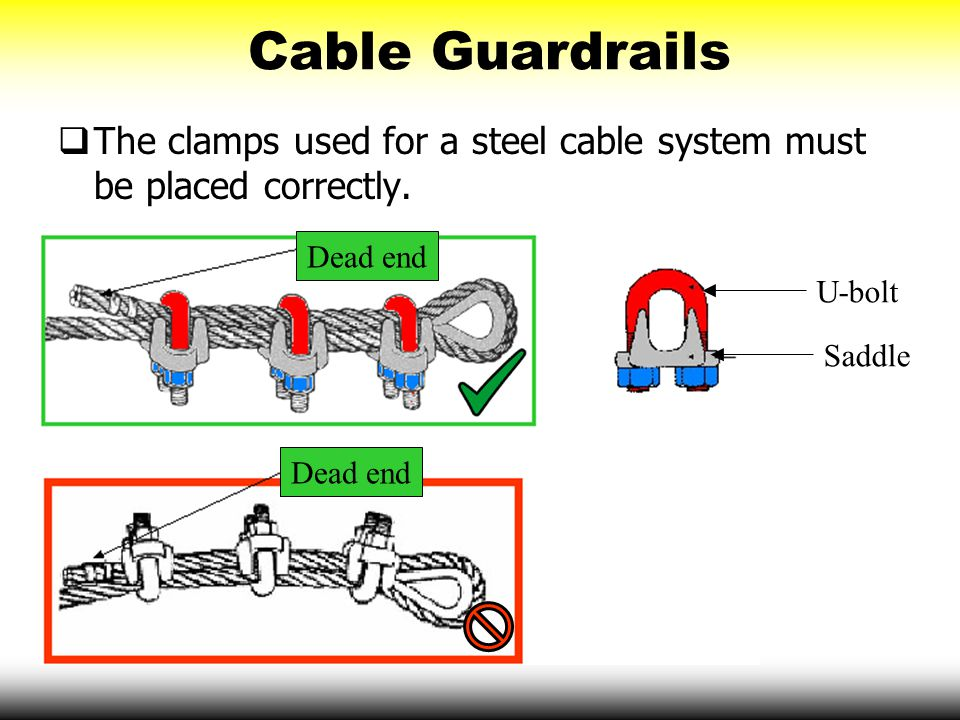 Cable Guardrails The clamps used for a steel cable system must be placed correctly. Dead end. U-bolt.