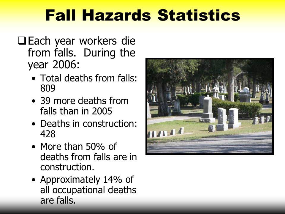 Fall Hazards Statistics