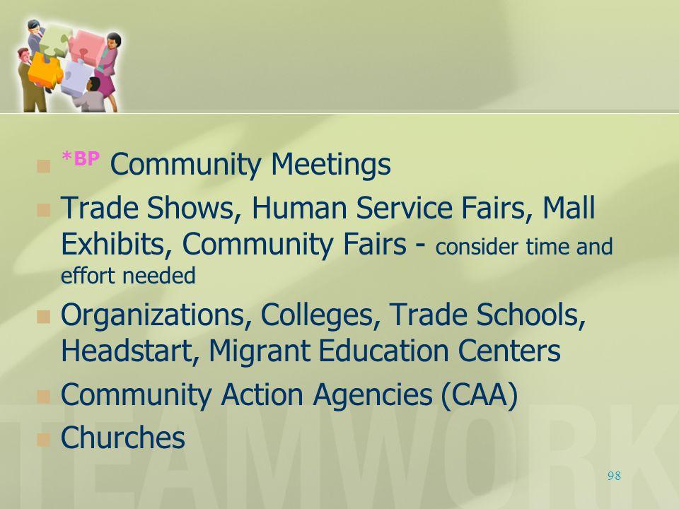 *BP Community Meetings