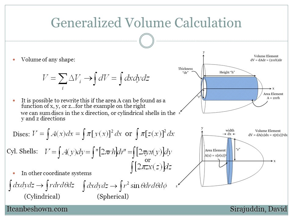 Generalized Volume Calculation
