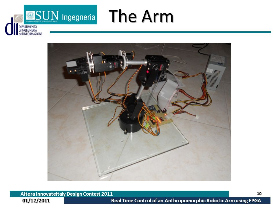 The Arm Servos: Mechanical structure: