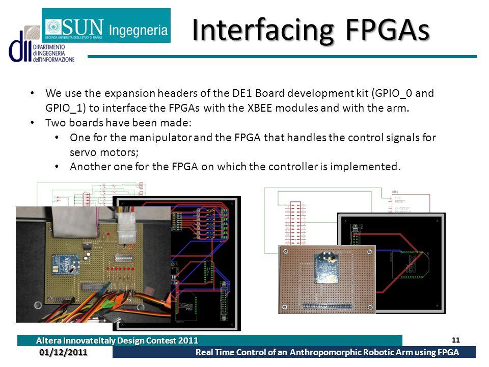 Interfacing FPGAs