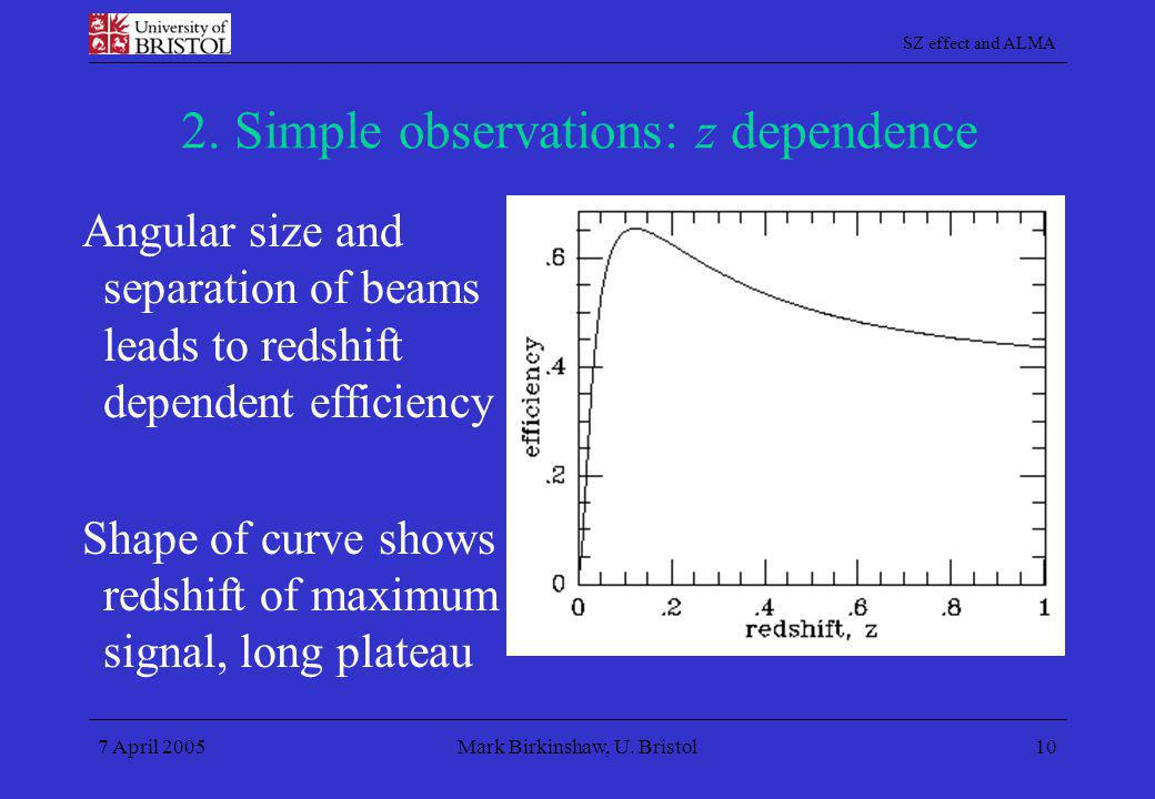 2. Simple observations: z dependence