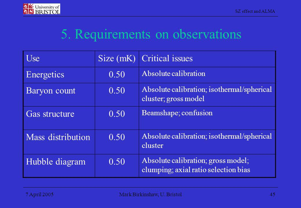 5. Requirements on observations