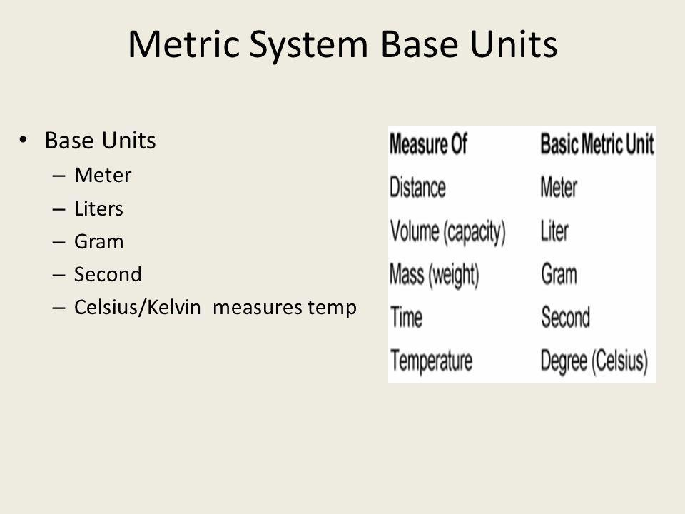 Metric System Base Units