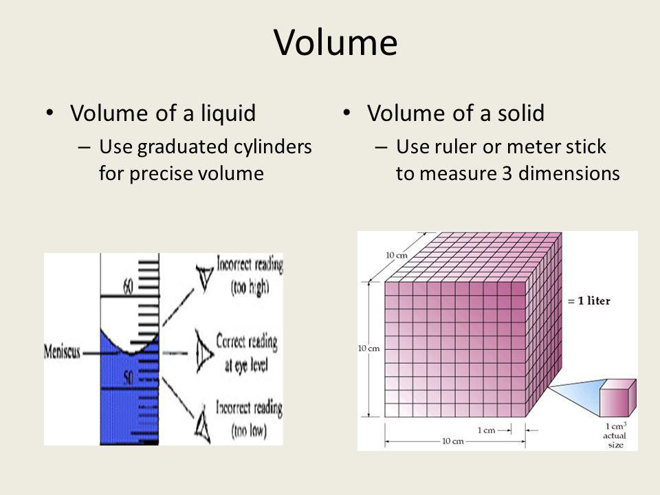 Volume Volume of a liquid Volume of a solid