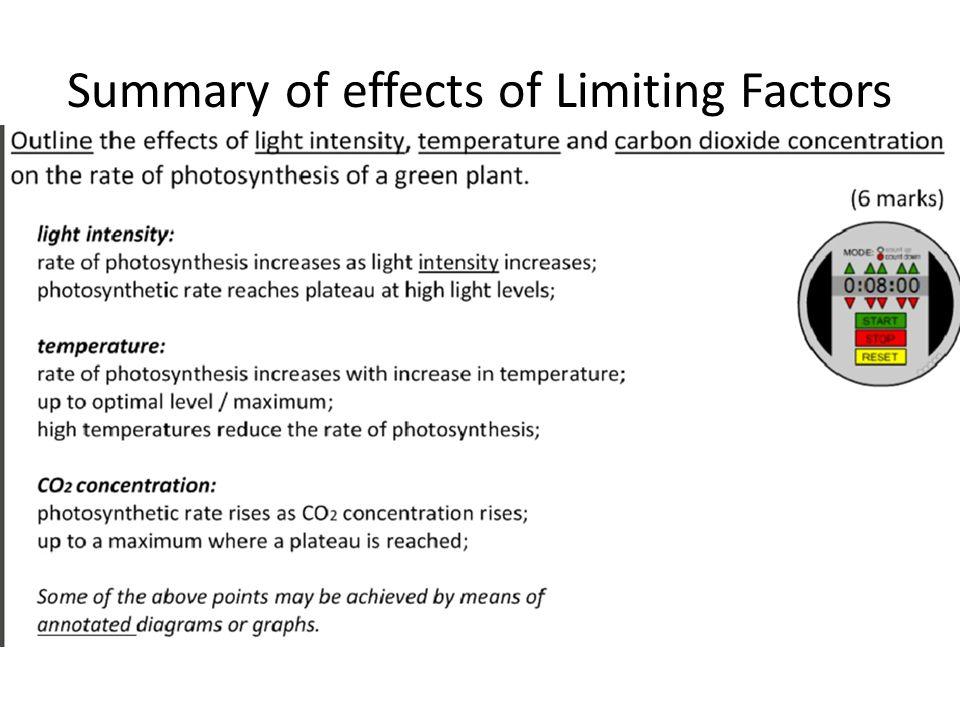Summary of effects of Limiting Factors