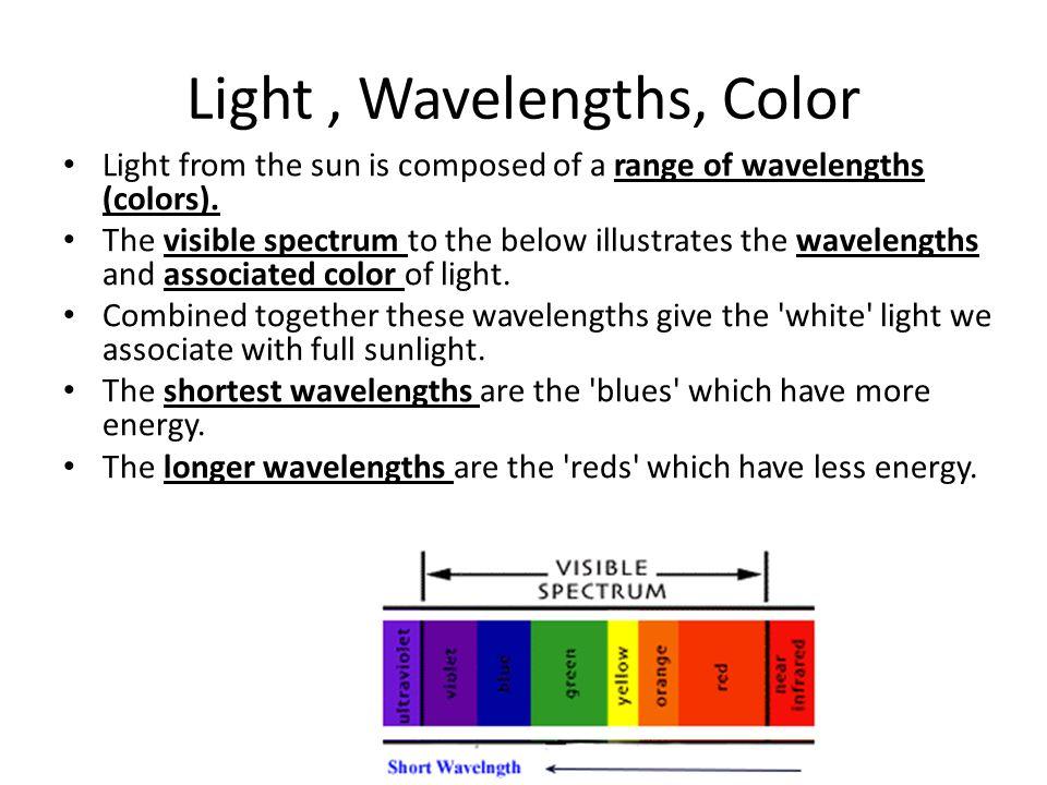 Light , Wavelengths, Color