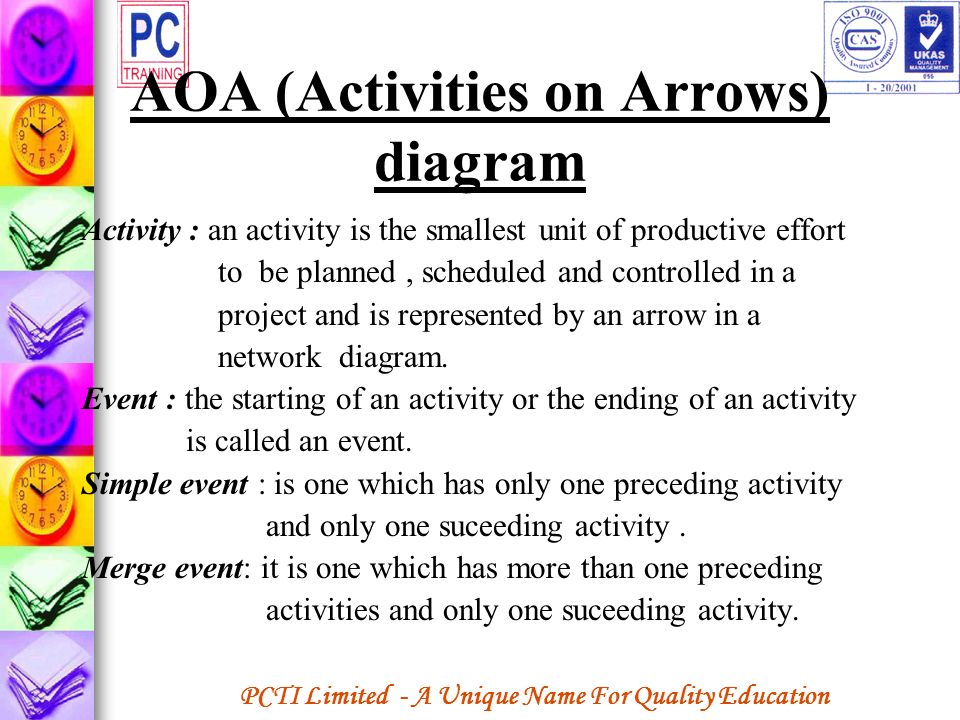 AOA (Activities on Arrows) diagram