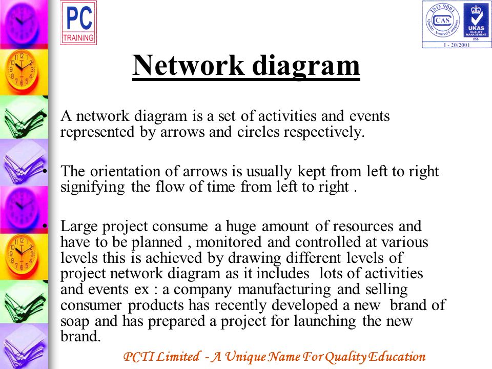 Network diagram A network diagram is a set of activities and events represented by arrows and circles respectively.