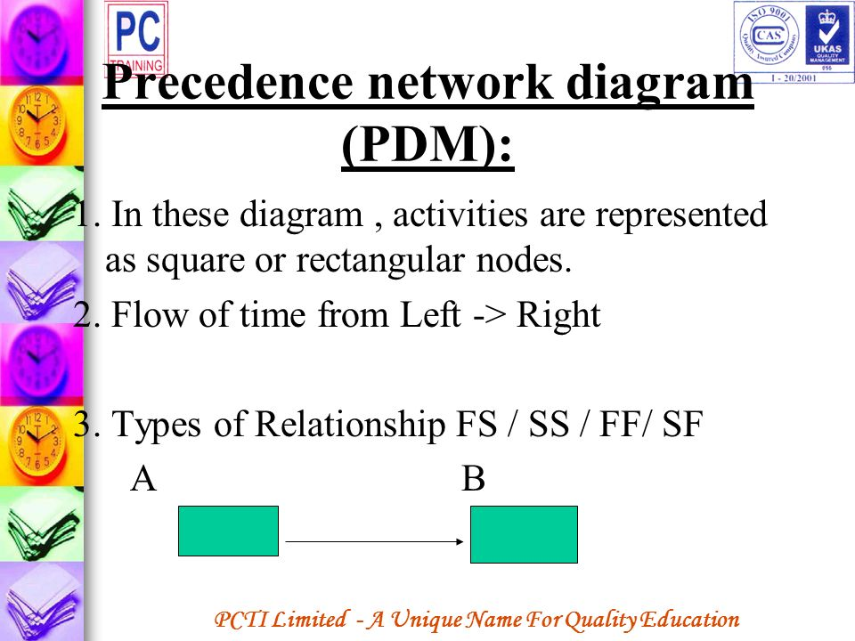 Precedence network diagram (PDM):