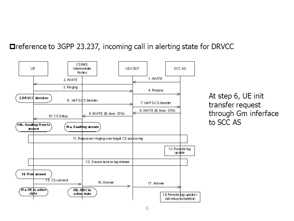 reference to 3GPP 23.237, incoming call in alerting state for DRVCC