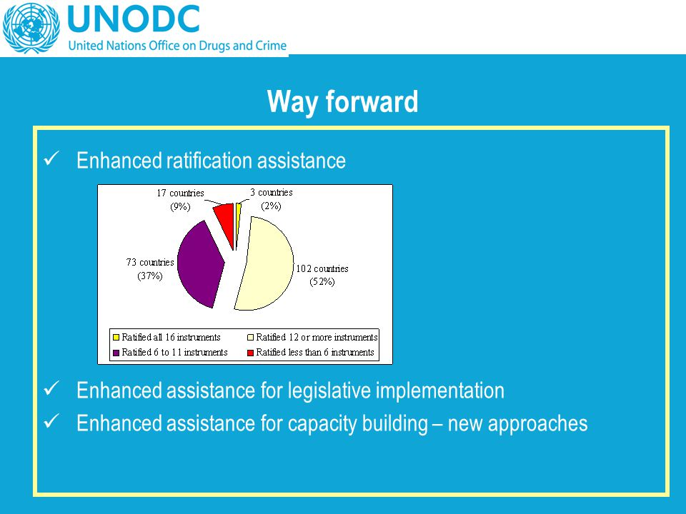 Enhanced ratification assistance