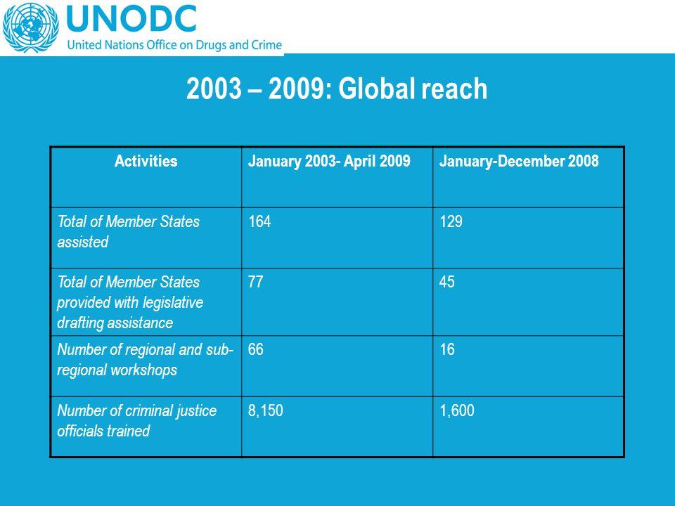 2003 – 2009: Global reach Activities January 2003- April 2009