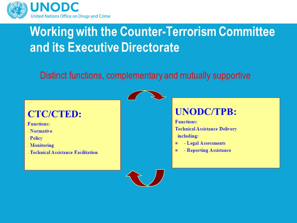 Working with the Counter-Terrorism Committee and its Executive Directorate