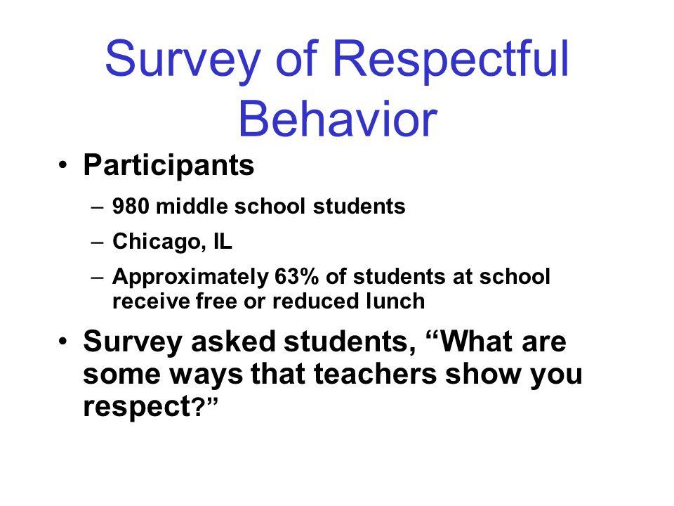 Survey of Respectful Behavior