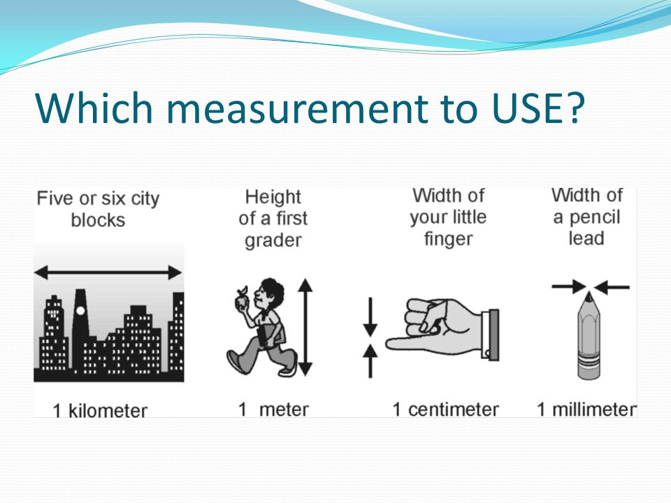 Which measurement to USE