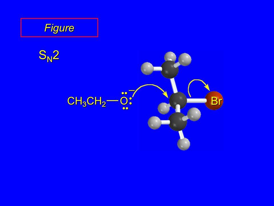 Figure SN2 CH3CH2 O •• • • – Br 5