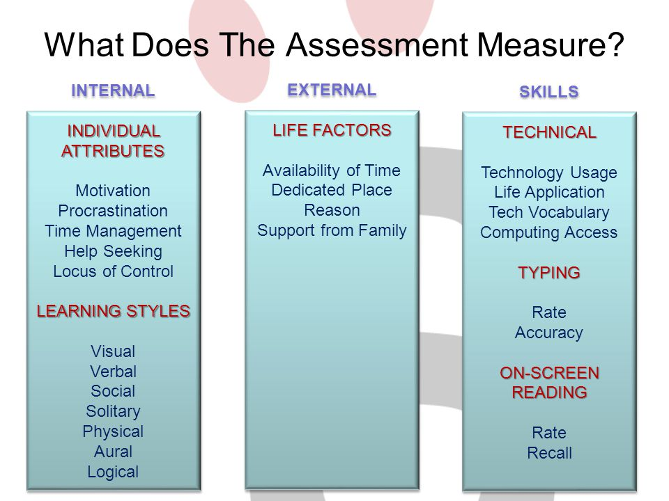 What Does The Assessment Measure