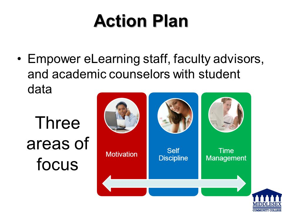 Action Plan Three areas of focus