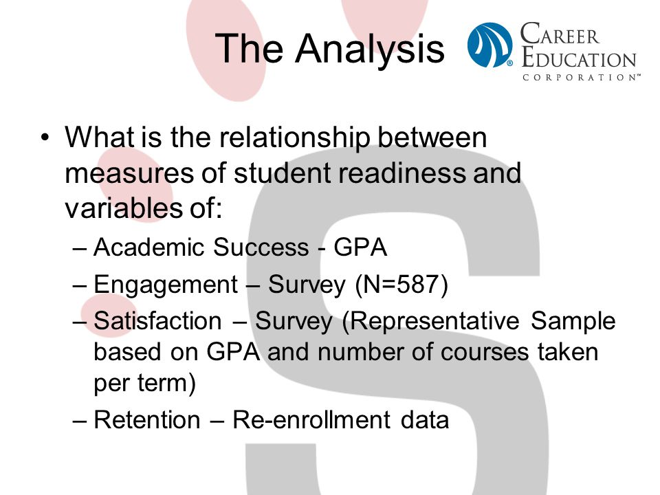 The Analysis What is the relationship between measures of student readiness and variables of: Academic Success - GPA.