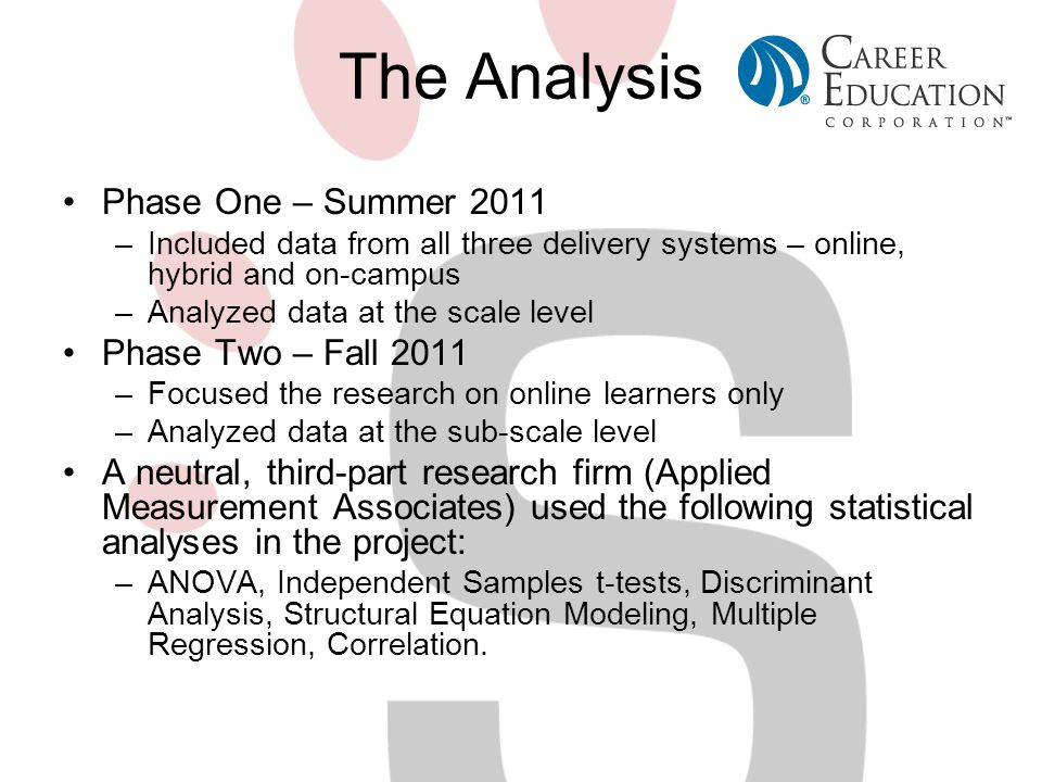 The Analysis Phase One – Summer 2011 Phase Two – Fall 2011