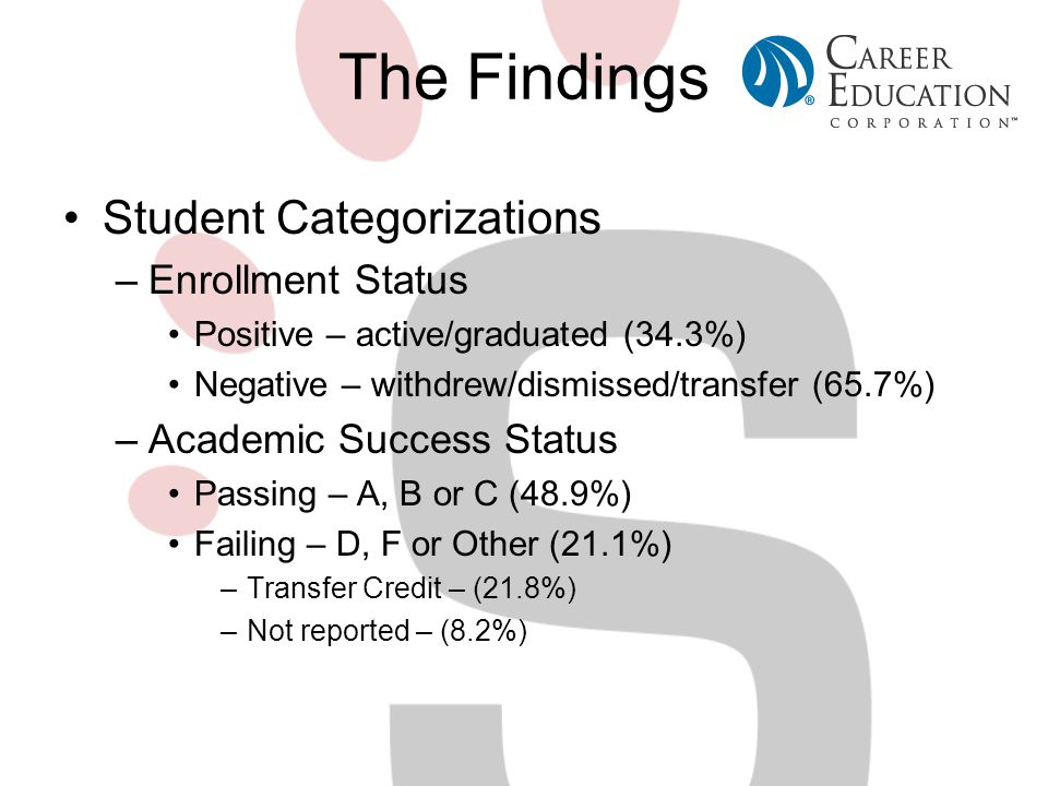The Findings Student Categorizations Enrollment Status