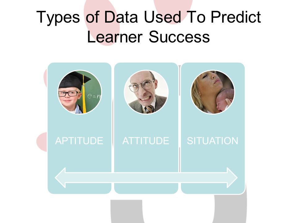 Types of Data Used To Predict Learner Success