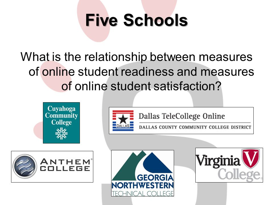 Five Schools What is the relationship between measures of online student readiness and measures of online student satisfaction