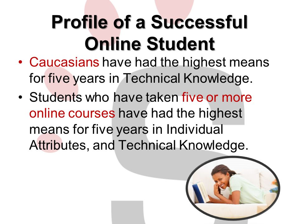 Profile of a Successful Online Student