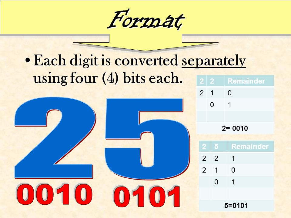 Format Each digit is converted separately using four (4) bits each. 25