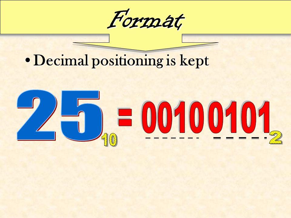Format Decimal positioning is kept 25 = 0010 0101 2 10