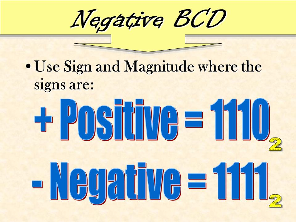 Negative BCD Use Sign and Magnitude where the signs are: