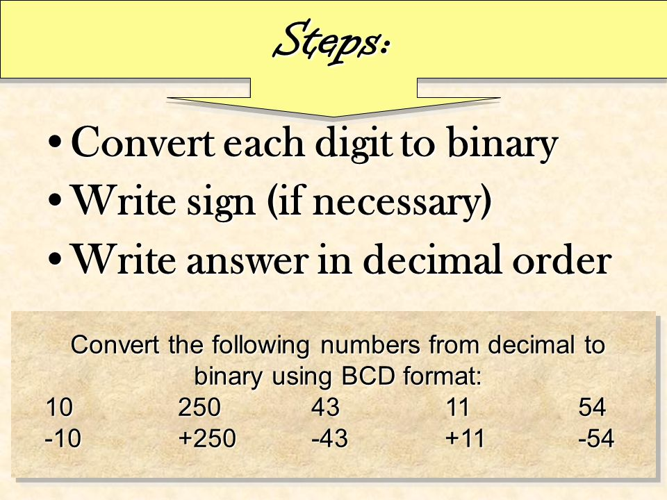 Convert the following numbers from decimal to binary using BCD format: