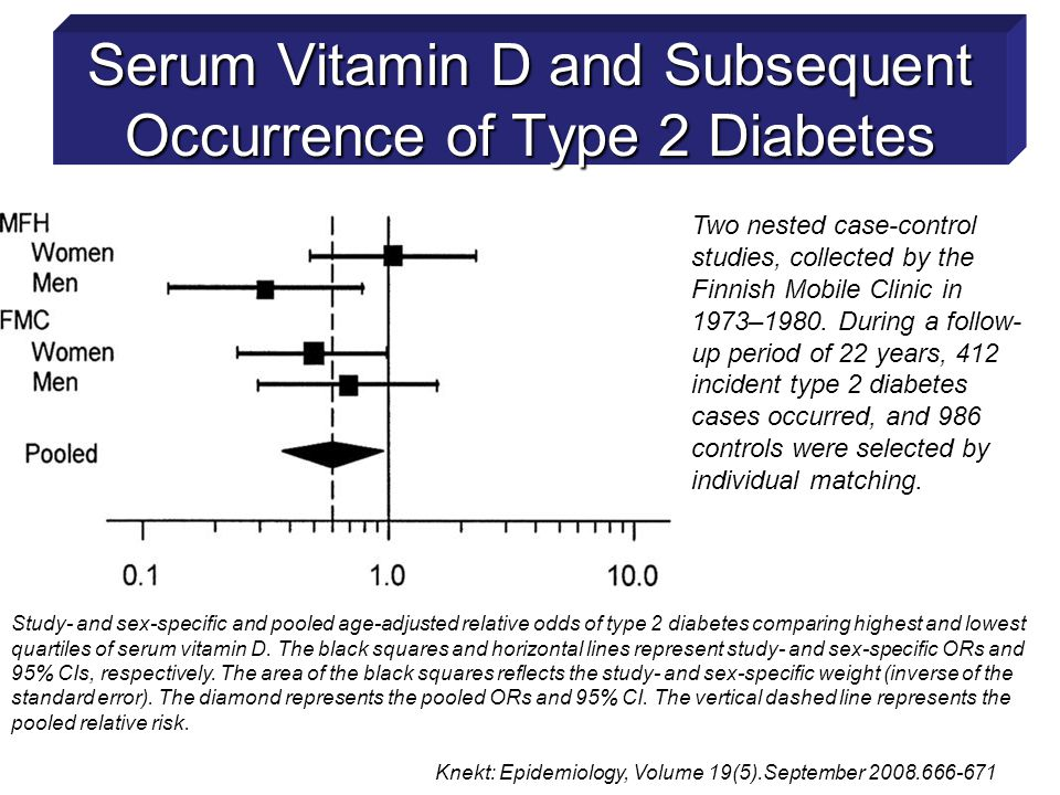 Serum Vitamin D and Subsequent Occurrence of Type 2 Diabetes