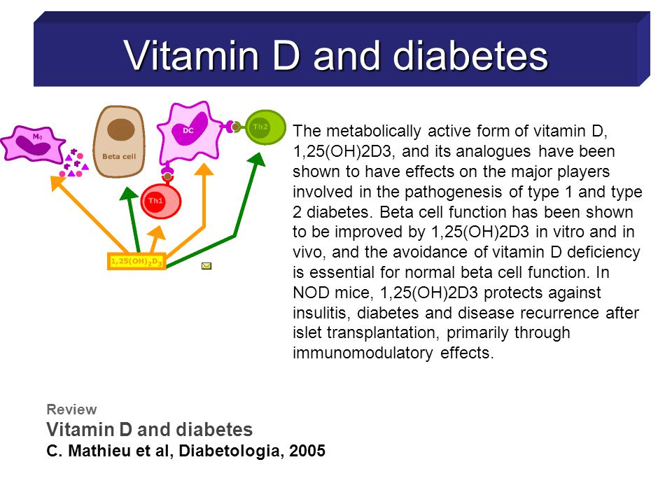 Vitamin D and diabetes Vitamin D and diabetes