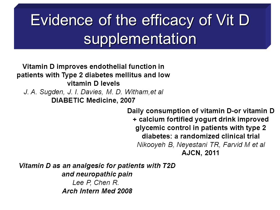 Evidence of the efficacy of Vit D supplementation