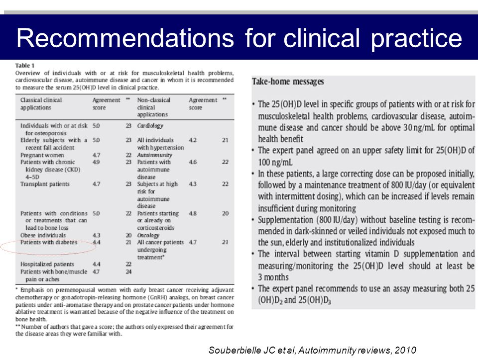 Recommendations for clinical practice