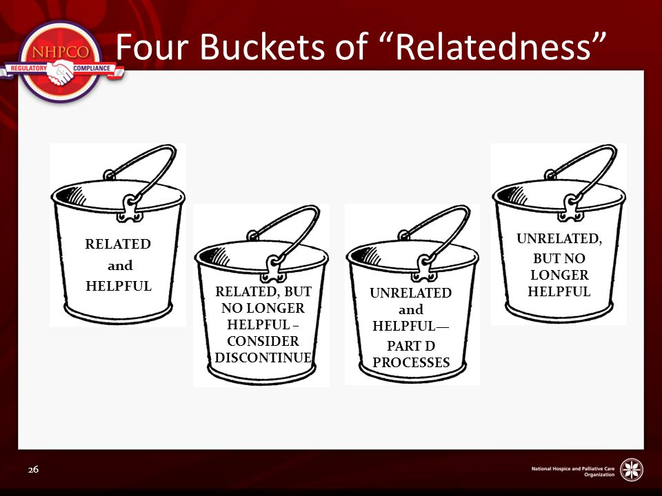 Four Buckets of Relatedness