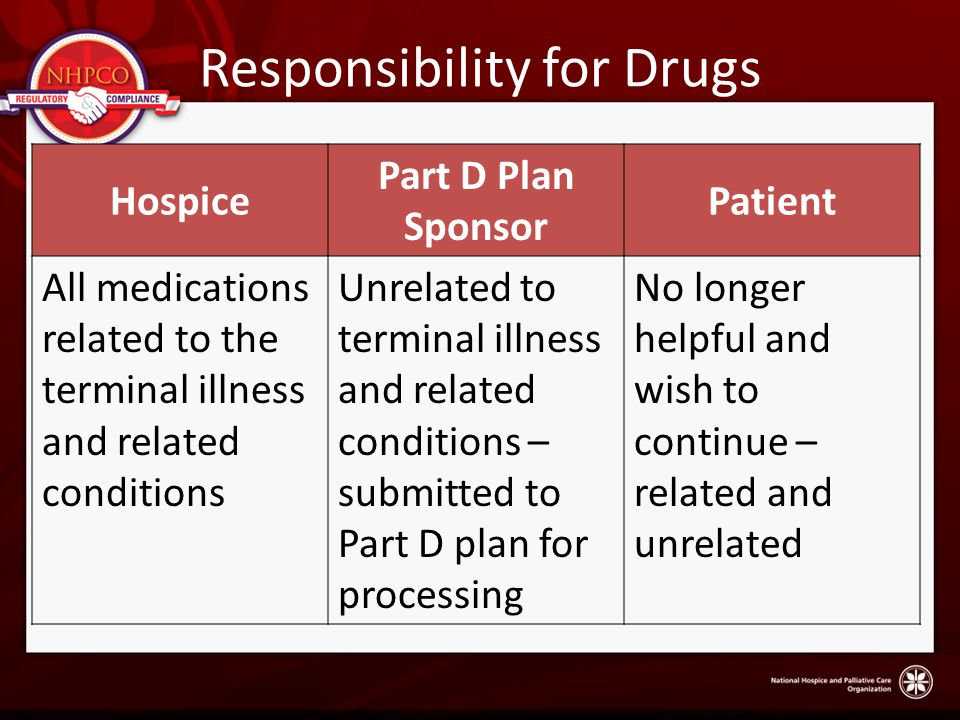 Responsibility for Drugs