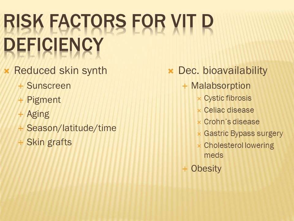Risk Factors for Vit D Deficiency