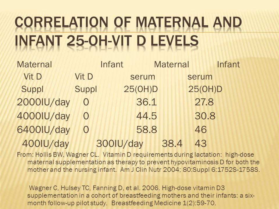 Correlation of Maternal and Infant 25-OH-Vit D levels