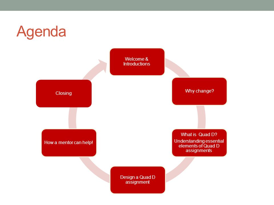 Agenda Welcome & Introductions Why change Closing What is Quad D