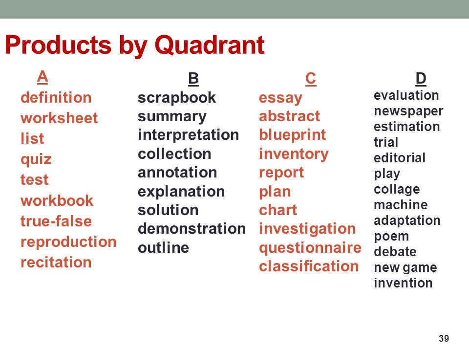 Products by Quadrant A definition worksheet list quiz test workbook true-false reproduction recitation